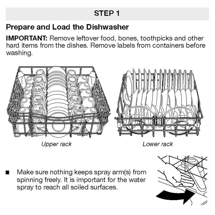 Dishwasher Loading Manual, upper rack, lower rack, plates, cups, saucers